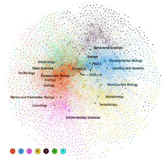 Resubmission network as developed for the paper Flows of Research Manuscripts Among Scientific Journals Reveal Hidden Submission Patterns.